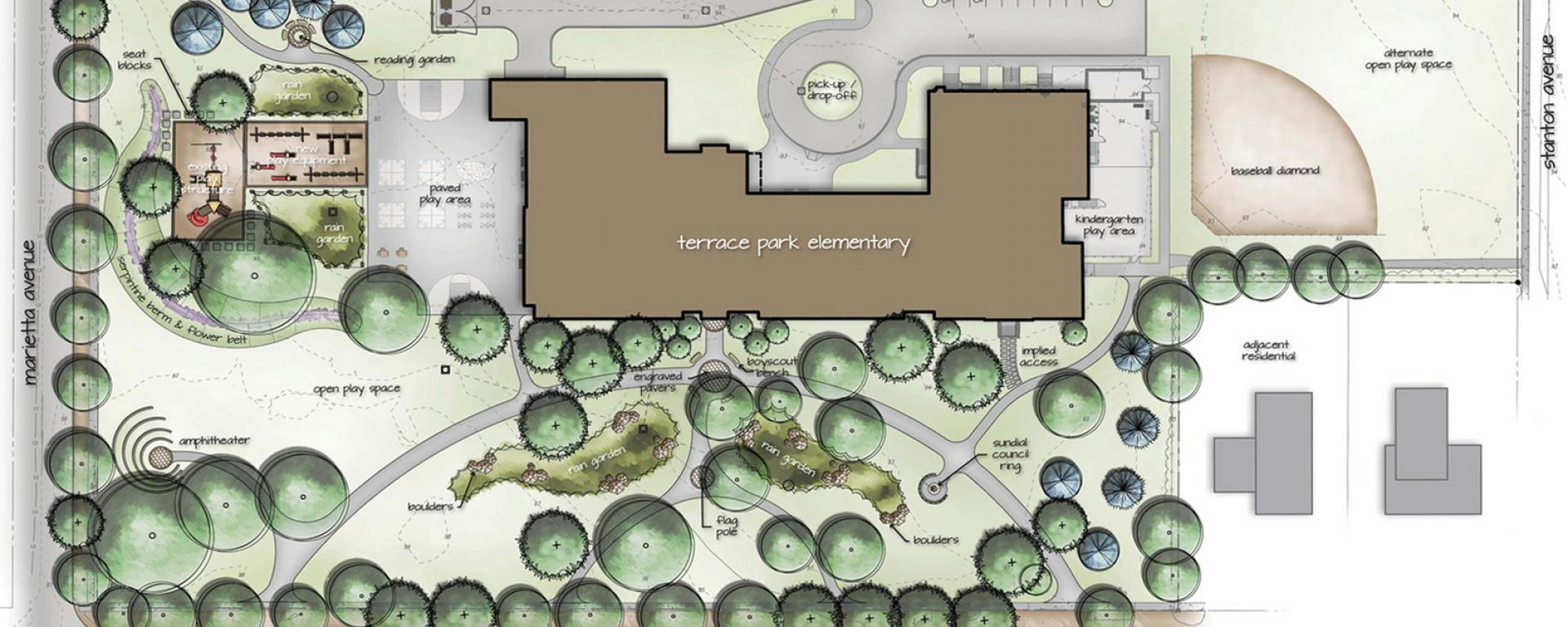 Landscape Architecture And Planning Bayer Becker Civil